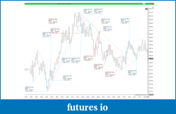 Price Action Observations-diapositiva19.png