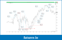 Price Action Observations-diapositiva20.png