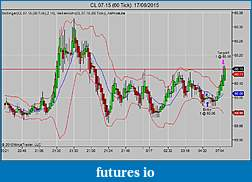 TF Trading Journal (without  indicators)-cl-07-15-60-tick-17_06_2015.jpg