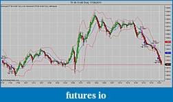 TF Trading Journal (without  indicators)-tf-09-15-60-tick-17_06_2015.jpg