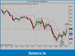 TF Trading Journal (without  indicators)-cl-07-15-60-tick-18_06_2015.jpg