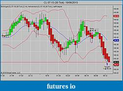 TF Trading Journal (without  indicators)-cl-07-15-30-tick-19_06_2015.jpg
