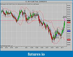 TF Trading Journal (without  indicators)-cl-08-15-60-tick-23_06_2015.jpg
