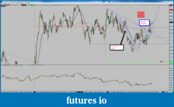 Tap In's Corner-2015-06-23_nq_summary.png