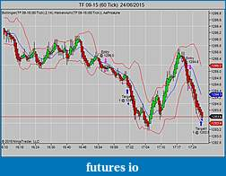 TF Trading Journal (without  indicators)-tf-09-15-60-tick-24_06_2015.jpg