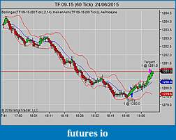 TF Trading Journal (without  indicators)-tf-09-15-60-tick-24_06_2015-.jpg