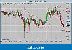 TF Trading Journal (without  indicators)-cl-08-15-30-tick-25_06_2015.jpg