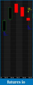 Multiple trades in Same Bar-multipletradesinabar.png