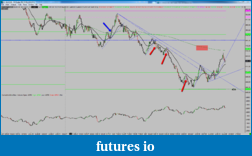 Tap In's Corner-2015-06-26_nq_summary.png