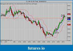TF Trading Journal (without  indicators)-cl-08-15-30-tick-30_06_2015.jpg