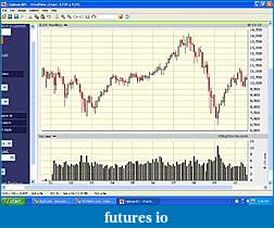 Hindenburg Omen Indicator, Sep 2010 crash-djia-10-years-monthly-chart.jpg