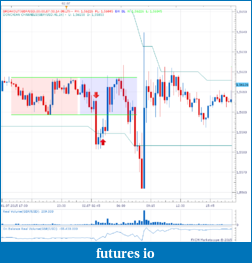 London Session - Opening Range Breakout - GBP-gbp-20150702.png