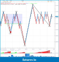 London Session - Opening Range Breakout - GBP-gbp-20150702-2.png