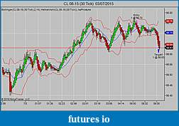 TF Trading Journal (without  indicators)-cl-08-15-30-tick-03_07_2015.jpg