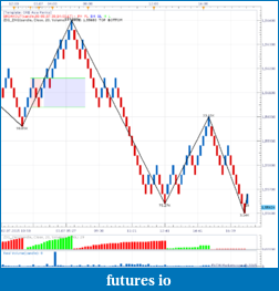 London Session - Opening Range Breakout - GBP-gbp-20150703-2.png