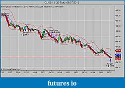 TF Trading Journal (without  indicators)-cl-08-15-30-tick-06_07_2015.jpg