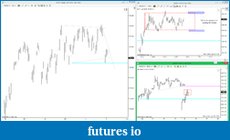 Trading the SLA/AMT Intraday-context-1.png