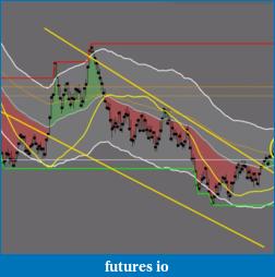 Shaded Coloured charts-ninja_indicators.png