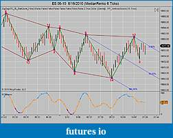Median Line aka Andrews Pitchfork-es-09-10-8_16_2010-medianrenko-6-ticks-.jpg