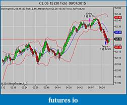 TF Trading Journal (without  indicators)-cl-08-15-30-tick-09_07_2015.jpg