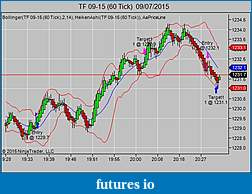 TF Trading Journal (without  indicators)-tf-09-15-60-tick-09_07_2015.jpg