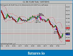 TF Trading Journal (without  indicators)-cl-08-15-60-tick-13_07_2015.jpg