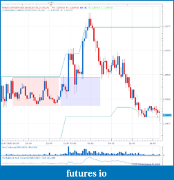 London Session - Opening Range Breakout - GBP-gbp-20150713.png