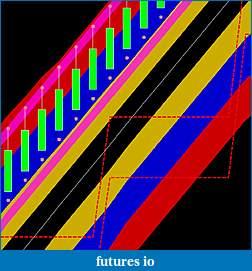 Drummond Indicator Request-wrap2.jpg