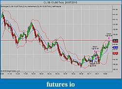 TF Trading Journal (without  indicators)-cl-08-15-60-tick-20_07_2015.jpg