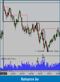 Eurostoxx and Bund futures journal-missed-trade-1.png