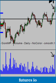 Eurostoxx and Bund futures journal-missed-trade-3.png