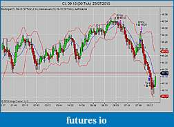TF Trading Journal (without  indicators)-cl-09-15-30-tick-23_07_2015.jpg
