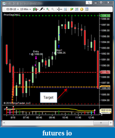 shodson's Trading Journal-20100818-range-breakout-chart-loss.png