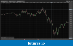 Learning to trade by trading live - Crude Oil-23.07.2015.png