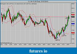 TF Trading Journal (without  indicators)-cl-09-15-30-tick-27_07_2015.jpg