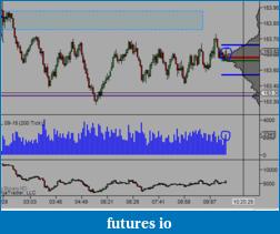 Eurostoxx and Bund futures journal-28-07-5.png