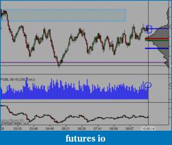 Eurostoxx and Bund futures journal-28-07-6.png