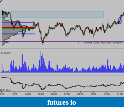 Eurostoxx and Bund futures journal-28-07-7.png
