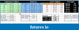 shodson's Trading Journal-20100819-range-breakout-guides.png