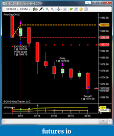 shodson's Trading Journal-20100819-es-chart-gap-first-hour-breakdown-wins.png