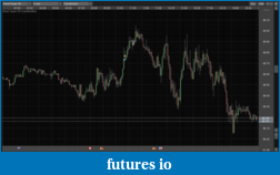 Learning to trade by trading live - Crude Oil-30.07.2015.png