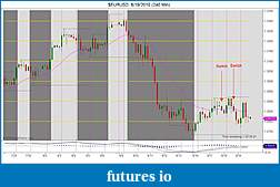 Factor of N-eurusd-8_19_2010-240-min-.jpg