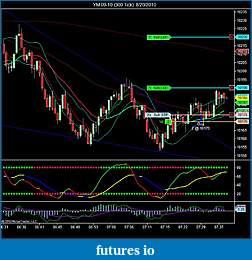 David_R's Trading Journey Journal (Pls comment)-ym82010_trade-.jpg