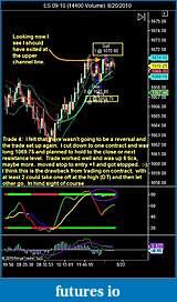 David_R's Trading Journey Journal (Pls comment)-estrade082010-b.jpg