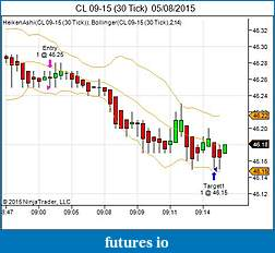 TF Trading Journal (without  indicators)-cl-09-15-30-tick-05_08_2015.jpg