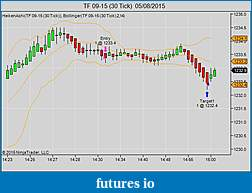 TF Trading Journal (without  indicators)-tf-09-15-30-tick-05_08_2015.jpg