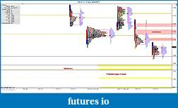 ES/YM Market Profile Analysis-ymmp82010.jpg