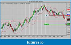 TF Trading Journal (without  indicators)-tf-09-15-30-tick-07_08_2015.jpg