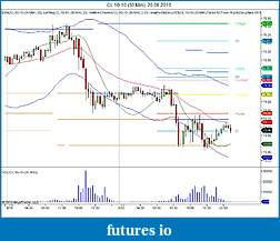 CL Market Profile Analysis-cl-10-10-30-min-20_08_2010.jpg