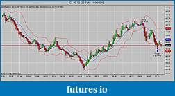 TF Trading Journal (without  indicators)-cl-09-15-30-tick-11_08_2015.jpg